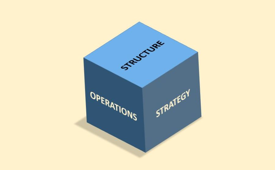 The Strategic Cube: improving strategy execution